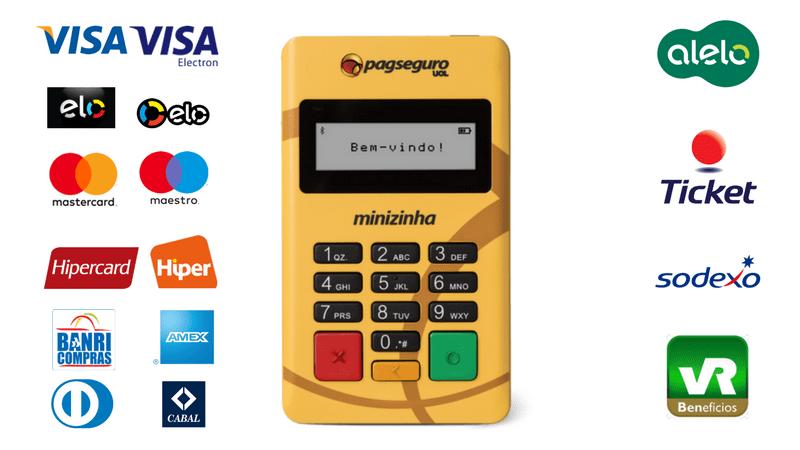 Minizinha PagSeguro Aceita Visa, Master, Elo e Cartões Alimentação